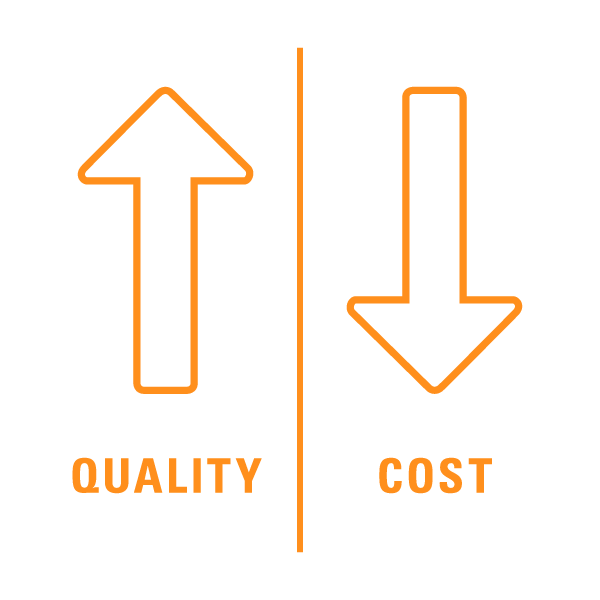 Quality and cost graphic
